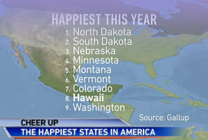America's Happiest States